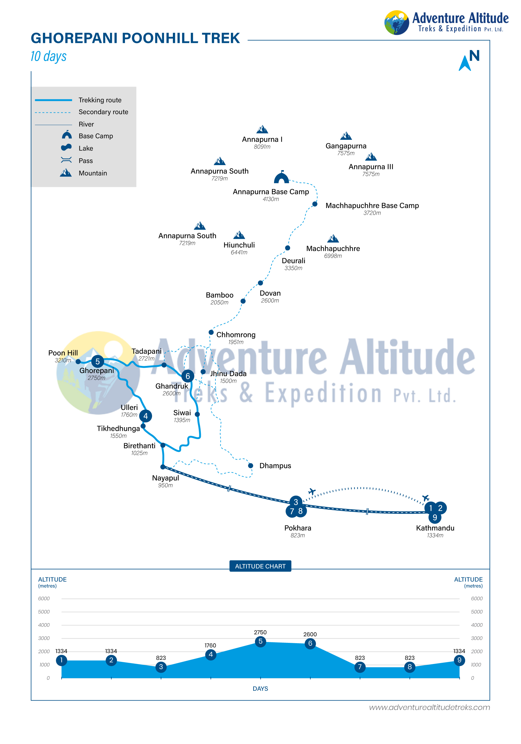 Route Map for Ghorepani Poon Hill Trek | Adventure Altitude