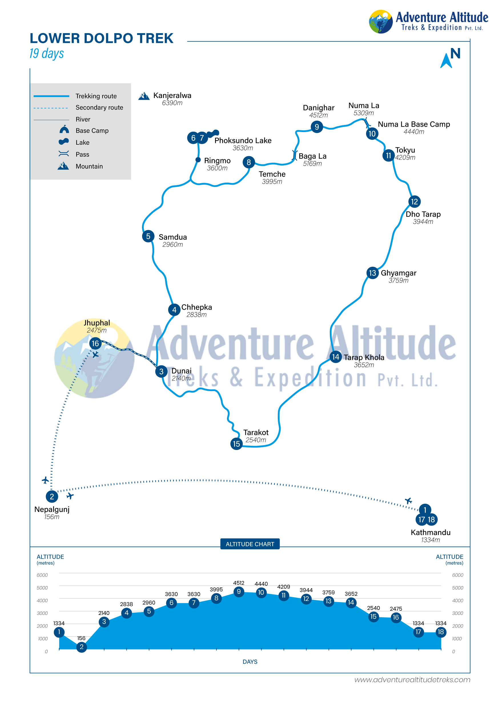 Route Map for Lower Dolpo Trekking | Adventure Altitude