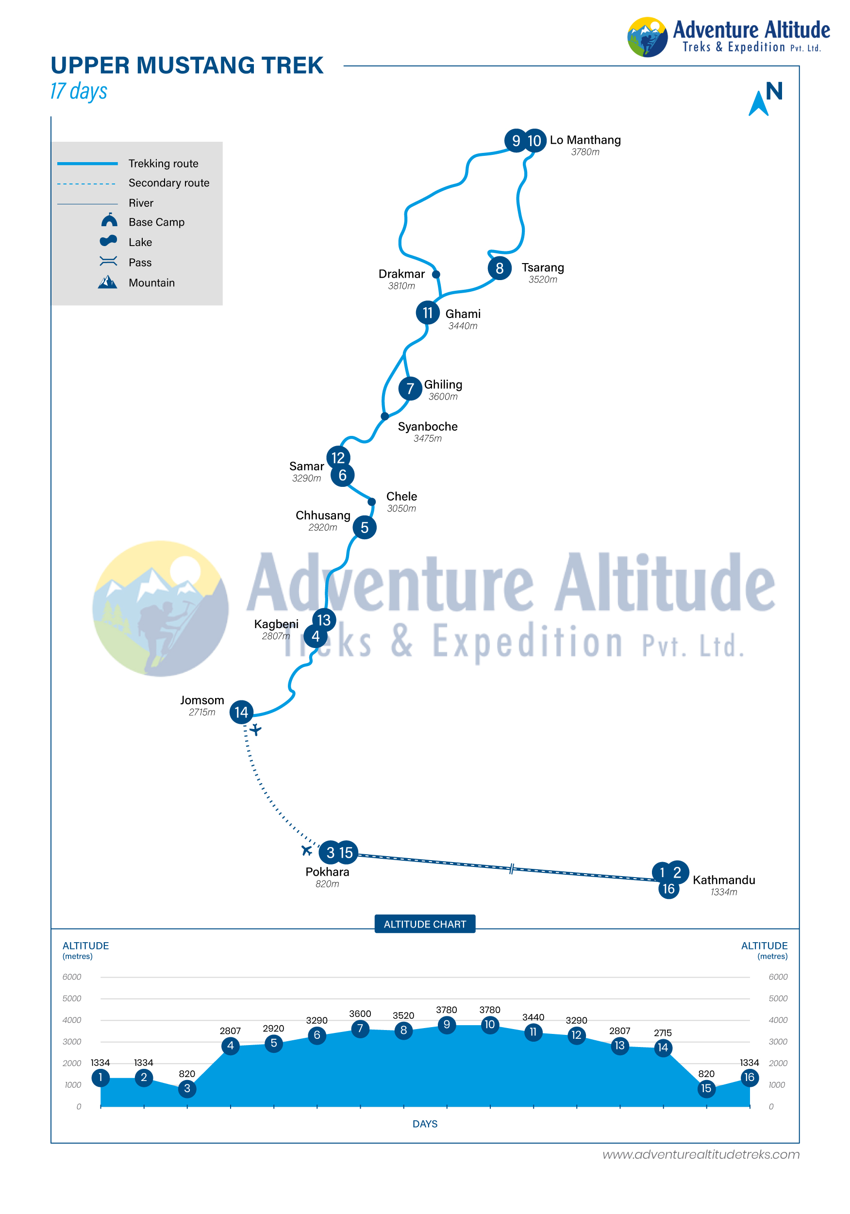 Route Map for Upper Mustang Trekking | Adventure Altitude