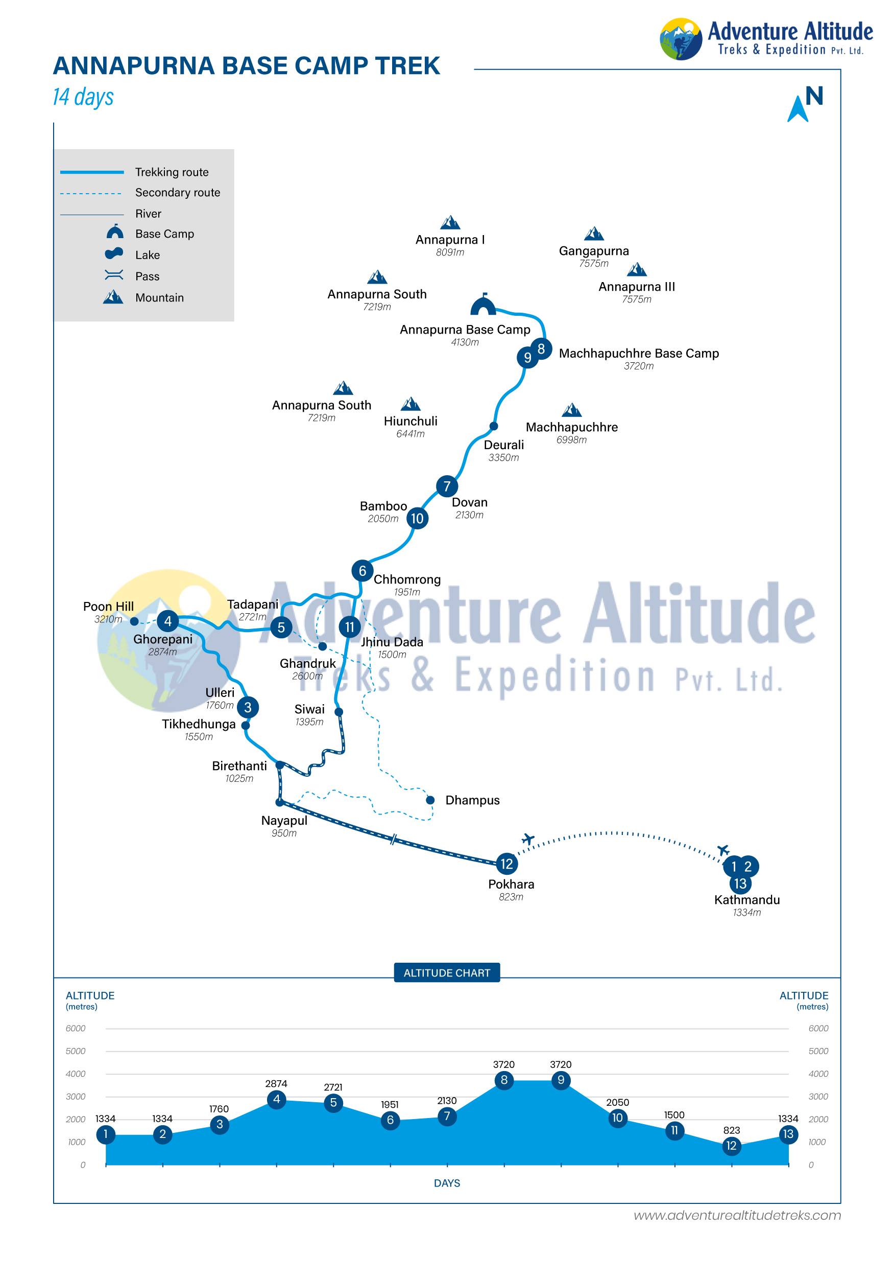 Route Map for Annapurna  1st expedition | Adventure Altitude
